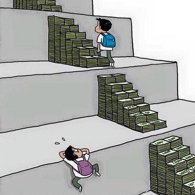 Educação, oportunidades e desigualdades